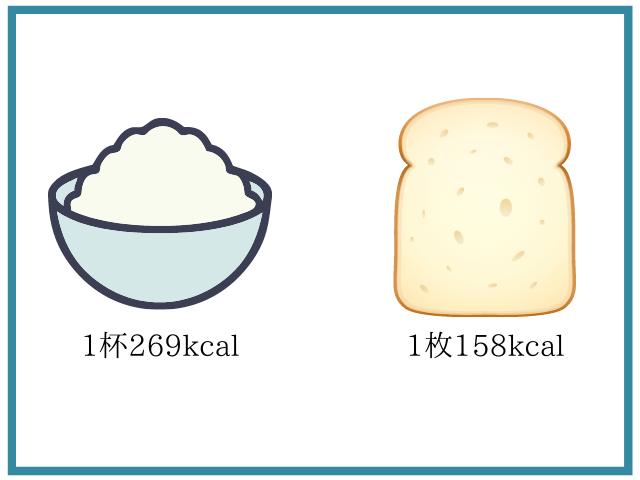 白米 vs 食パン