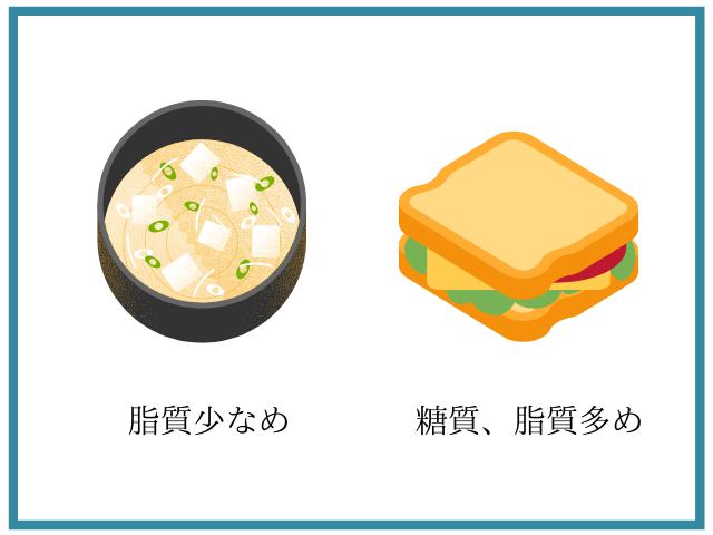 和食 vs 洋食